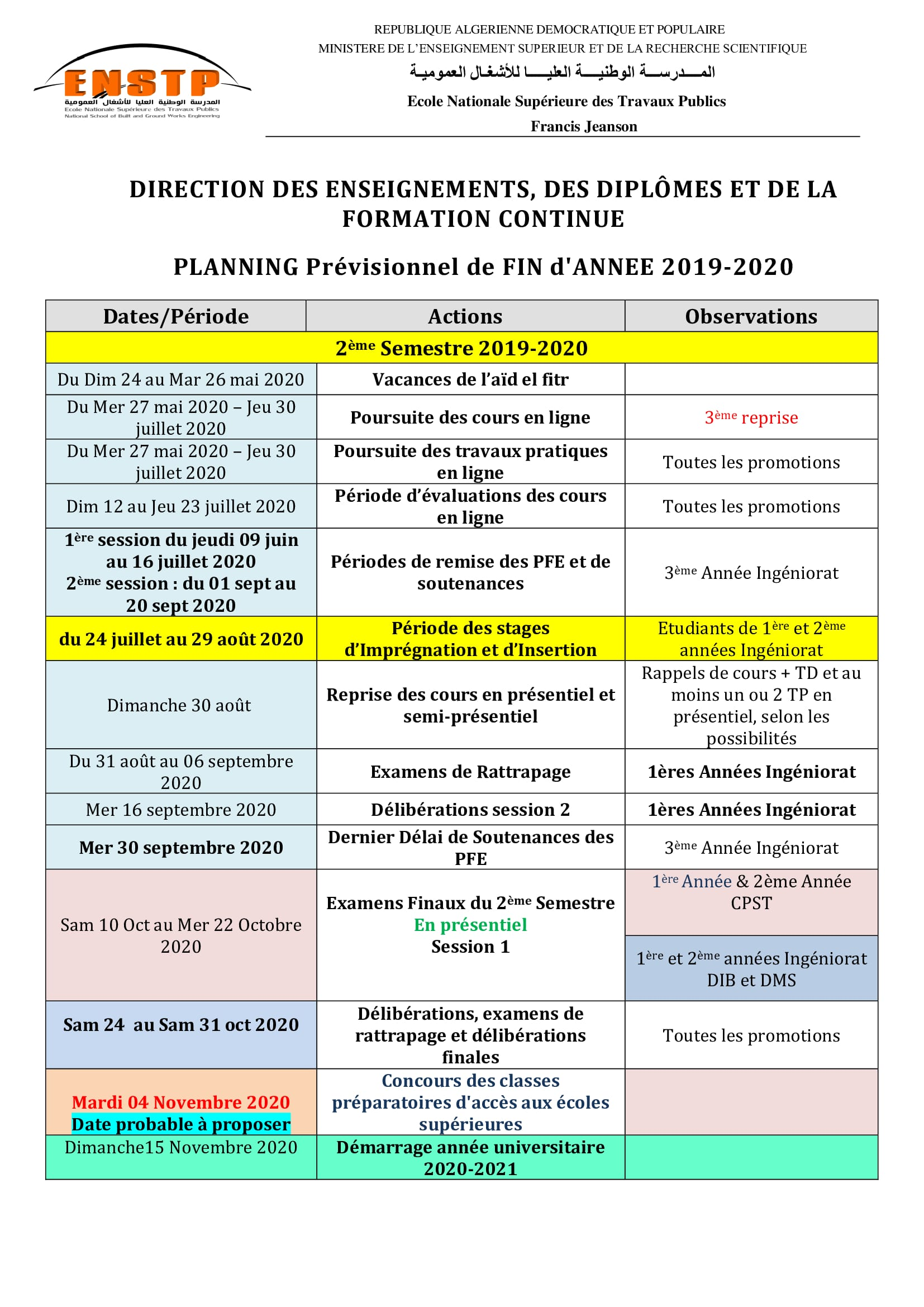 PLANNING Prévisionnel Version Fin ANNEE 2019 2020